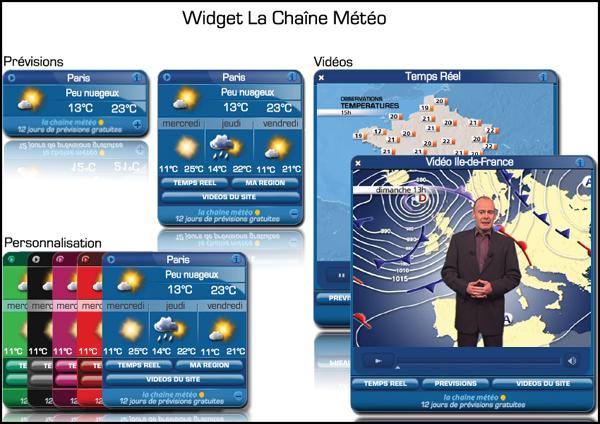 Widget Météo : Les dernière prévisions météo sur votre bureau avec ...