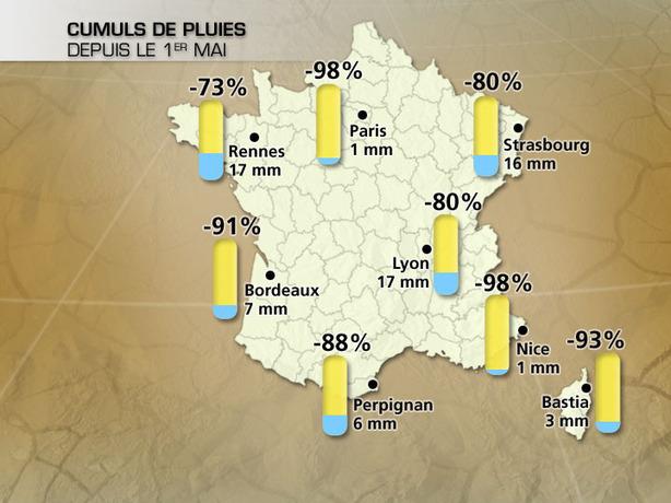 Sécheresse : 54 départements en restriction